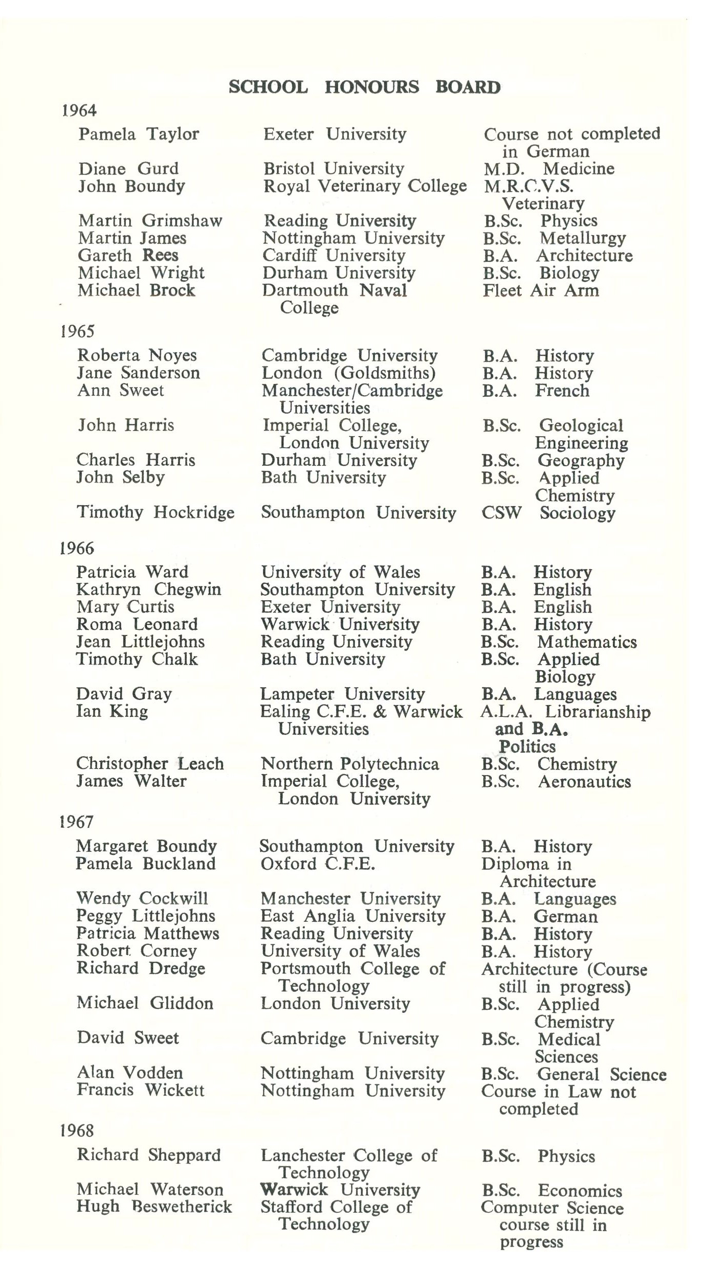 1972 Prize Day Programme page 5